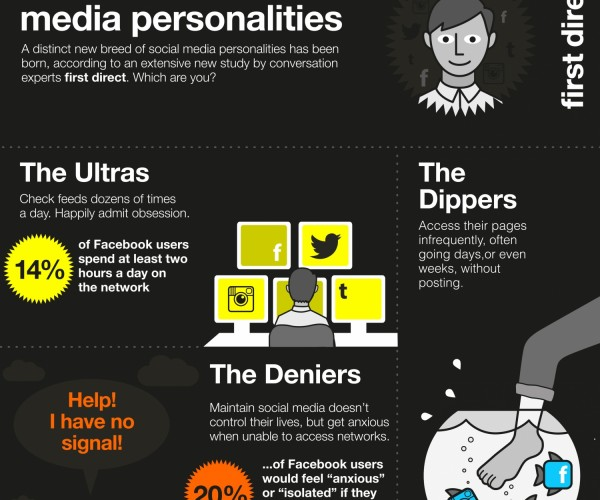 Influencing Your Consumers